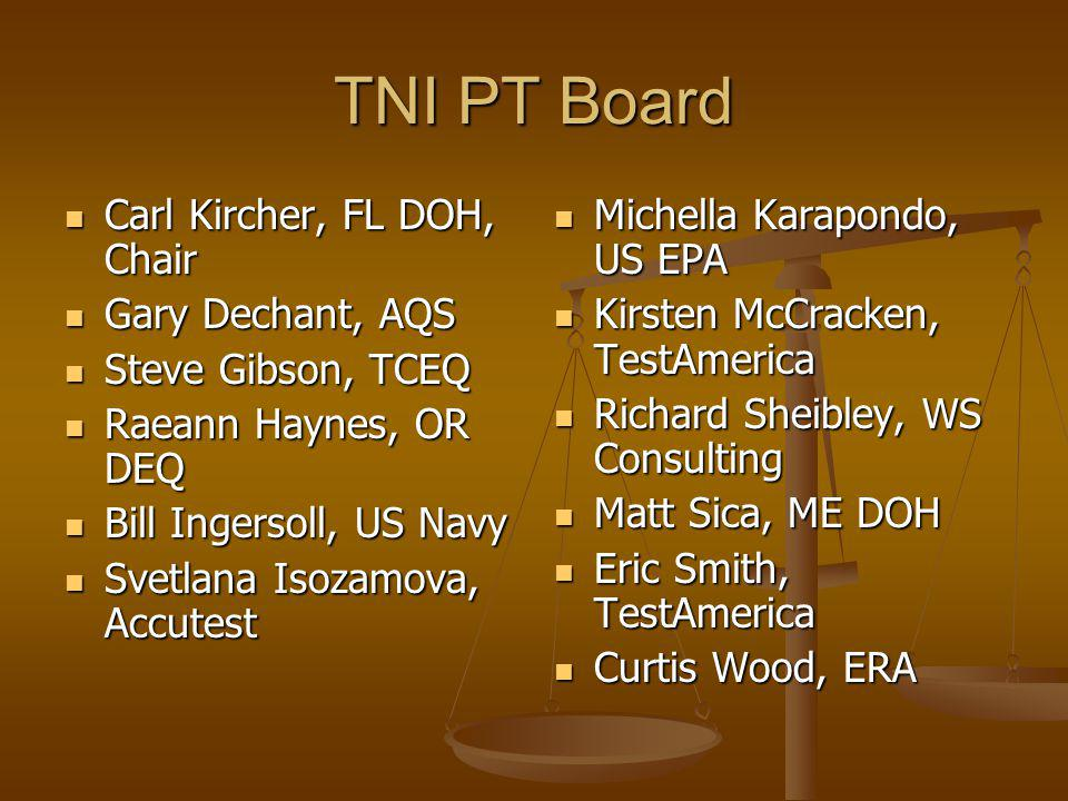 TNI PT Board Carl Kircher, FL DOH, Chair Carl Kircher, FL DOH, Chair Gary Dechant, AQS Gary Dechant, AQS Steve Gibson, TCEQ Steve Gibson, TCEQ Raeann Haynes, OR DEQ Raeann Haynes, OR DEQ Bill Ingersoll, US Navy Bill Ingersoll, US Navy Svetlana Isozamova, Accutest Svetlana Isozamova, Accutest Michella Karapondo, US EPA Kirsten McCracken, TestAmerica Richard Sheibley, WS Consulting Matt Sica, ME DOH Eric Smith, TestAmerica Curtis Wood, ERA