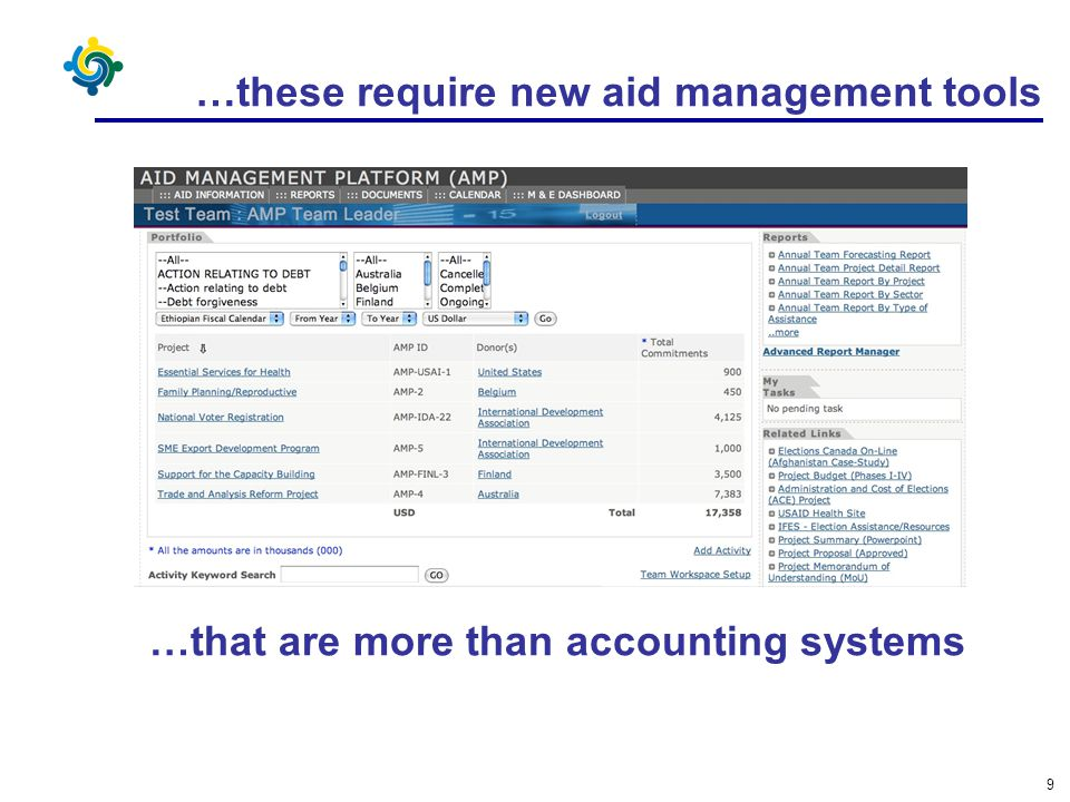 9 …these require new aid management tools …that are more than accounting systems