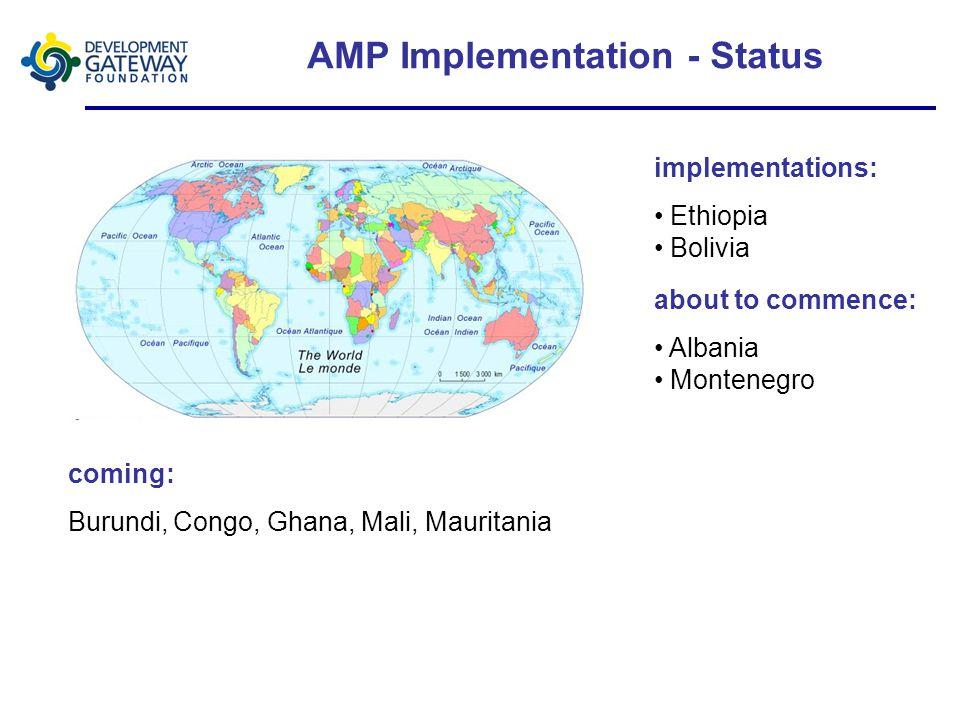 AMP Implementation - Status about to commence: Albania Montenegro implementations: Ethiopia Bolivia coming: Burundi, Congo, Ghana, Mali, Mauritania