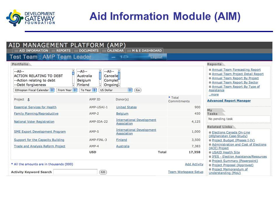 Aid Information Module (AIM)