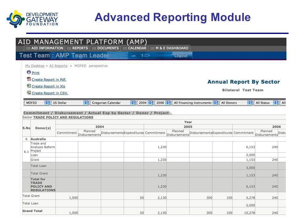Advanced Reporting Module
