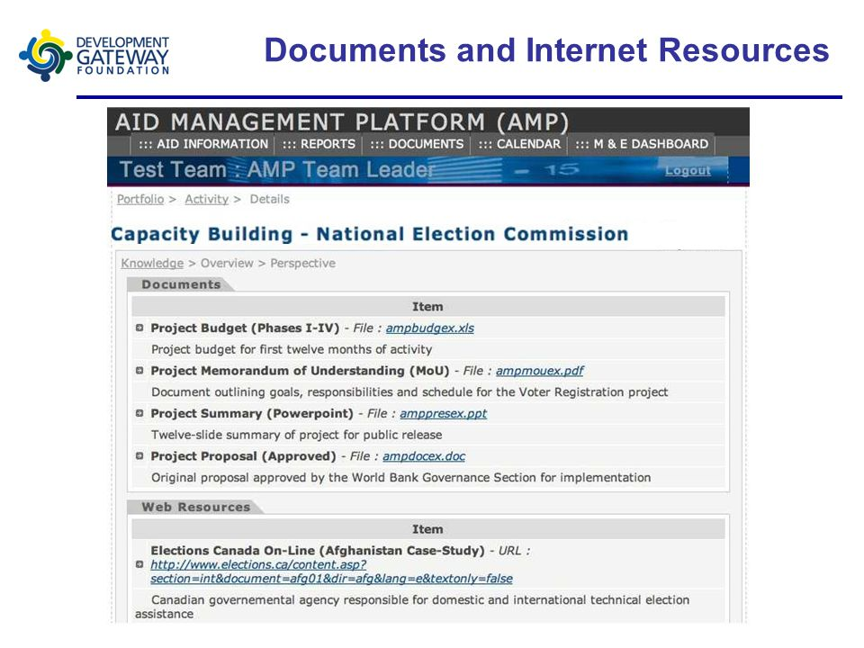 Documents and Internet Resources