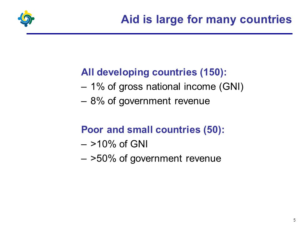 5 Aid is large for many countries All developing countries (150): –1% of gross national income (GNI) –8% of government revenue Poor and small countrie
