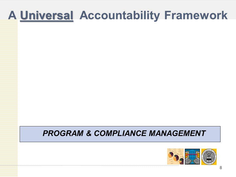 Universal A Universal Accountability Framework Authorizing Statute with associated regs PROGRAM & COMPLIANCE MANAGEMENT 9