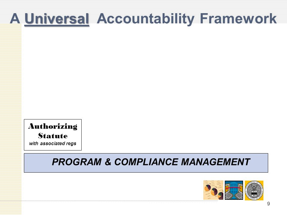 Universal A Universal Accountability Framework Authorizing Statute with associated regs 29 CFR PROGRAM & COMPLIANCE MANAGEMENT 10