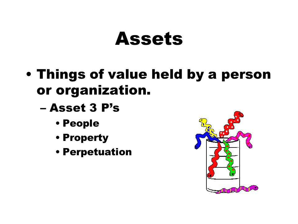 Assets Things of value held by a person or organization. –Asset 3 Ps People Property Perpetuation