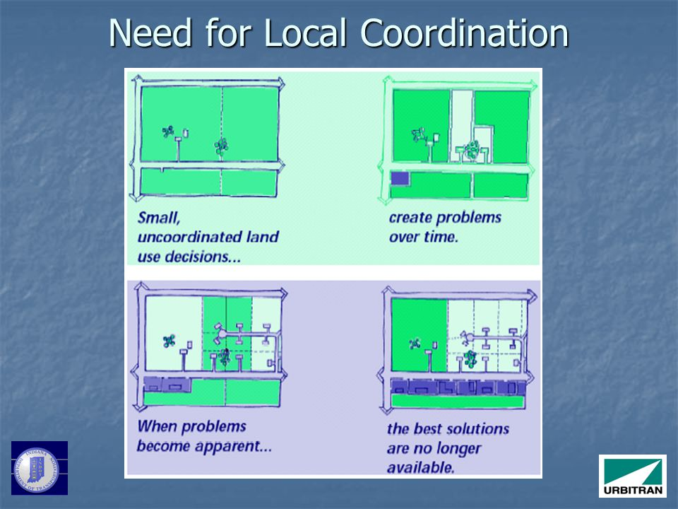 Need for Local Coordination