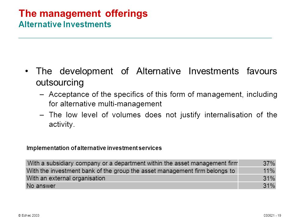 © Edhec 2003030521 - 19 The management offerings Alternative Investments The development of Alternative Investments favours outsourcing –Acceptance of the specifics of this form of management, including for alternative multi-management –The low level of volumes does not justify internalisation of the activity.