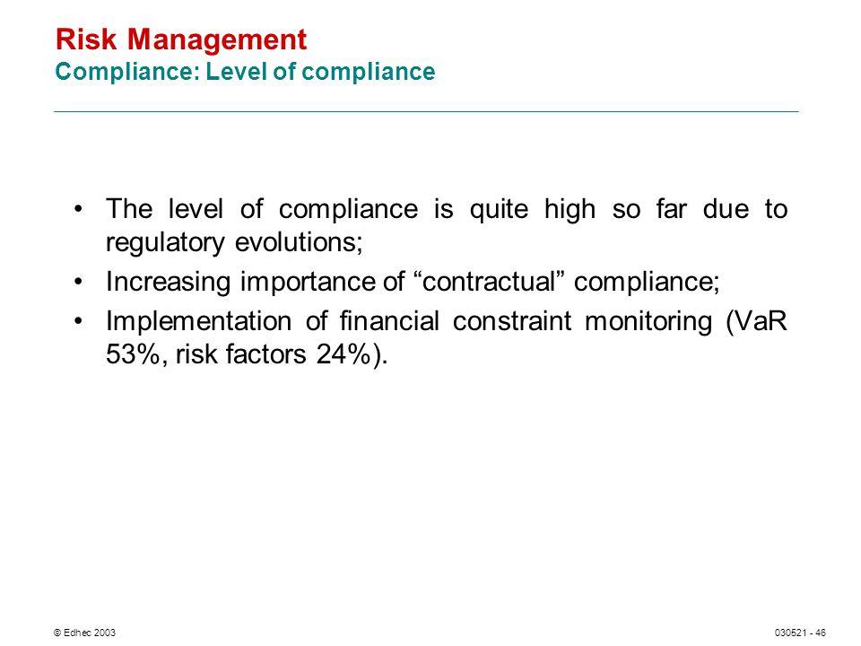 © Edhec 2003030521 - 46 Risk Management Compliance: Level of compliance The level of compliance is quite high so far due to regulatory evolutions; Inc