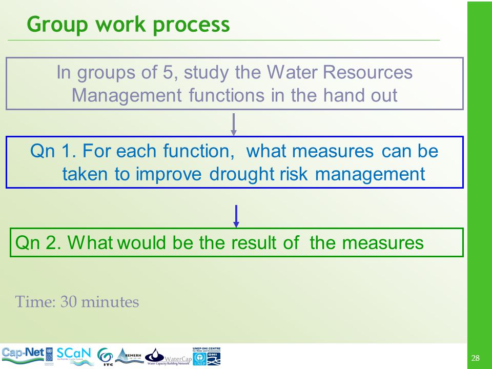 28 Group work process In groups of 5, study the Water Resources Management functions in the hand out Qn 1. For each function, what measures can be tak