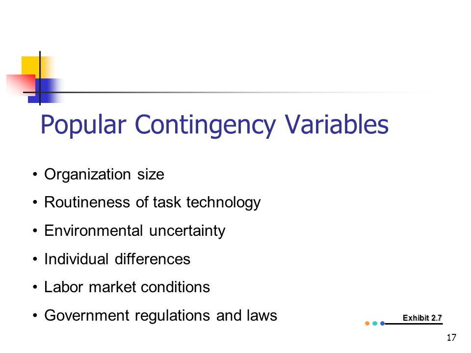 17 Exhibit 2.7 Popular Contingency Variables Organization size Routineness of task technology Environmental uncertainty Individual differences Labor m