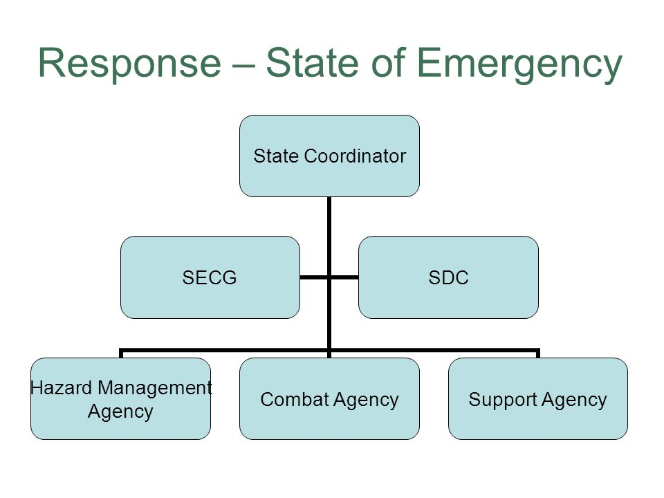 Response – State of Emergency State Coordinator Hazard Management Agency Combat AgencySupport Agency SECGSDC