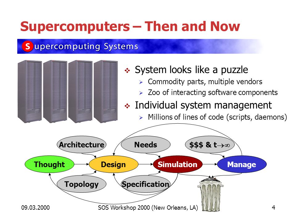 09.03.2000SOS Workshop 2000 (New Orleans, LA)4 Supercomputers – Then and Now System looks like a puzzle Commodity parts, multiple vendors Zoo of interacting software components Individual system management Millions of lines of code (scripts, daemons) SimulationManageThoughtDesign Architecture Topology Needs Specification $$$ & t