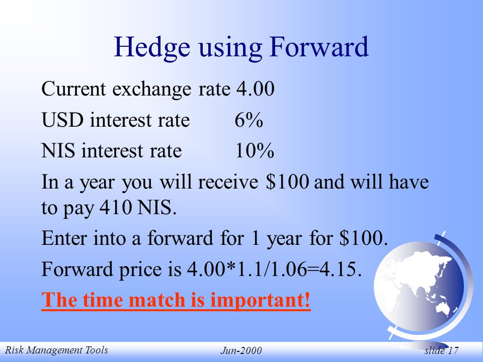 Risk Management Tools Jun-2000 slide 17 Hedge using Forward Current exchange rate 4.00 USD interest rate6% NIS interest rate 10% In a year you will receive $100 and will have to pay 410 NIS.