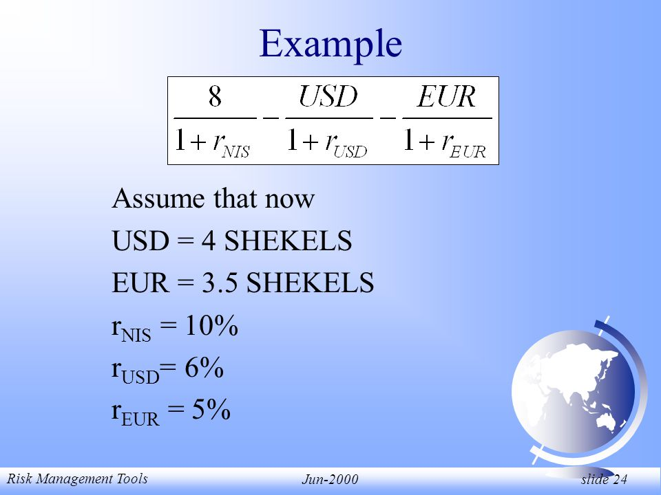 Risk Management Tools Jun-2000 slide 24 Example Assume that now USD = 4 SHEKELS EUR = 3.5 SHEKELS r NIS = 10% r USD = 6% r EUR = 5%