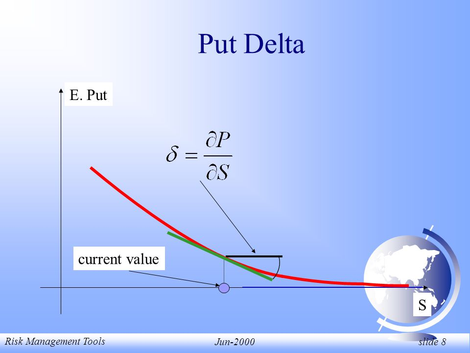 Risk Management Tools Jun-2000 slide 8 Put Delta E. Put S current value