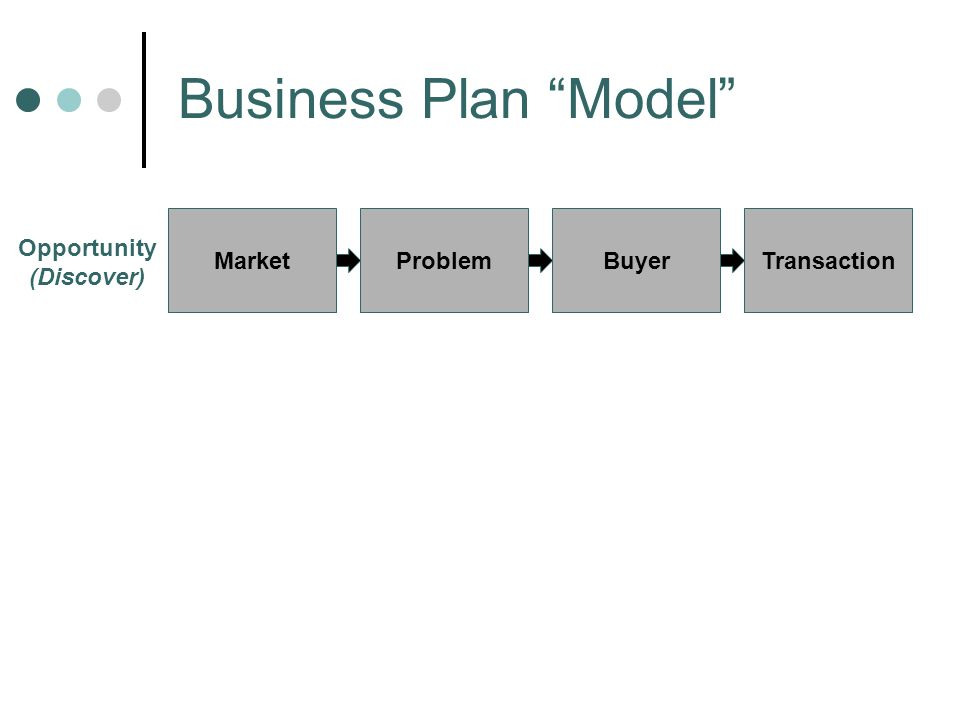 MarketProblemBuyerTransaction Opportunity (Discover) Business Plan Model