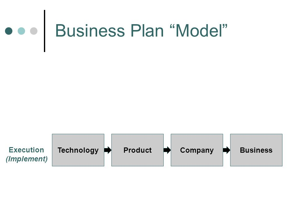 TechnologyProductCompanyBusiness Vision Value Proposition Operating Model Financial Model MarketProblemBuyerTransaction Opportunity (Discover) Strategy (Design) Execution (Implement) Product Business Plan Model