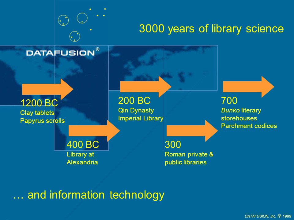 DATAFUSION, Inc. 1999 Topics 3000 years of library science.