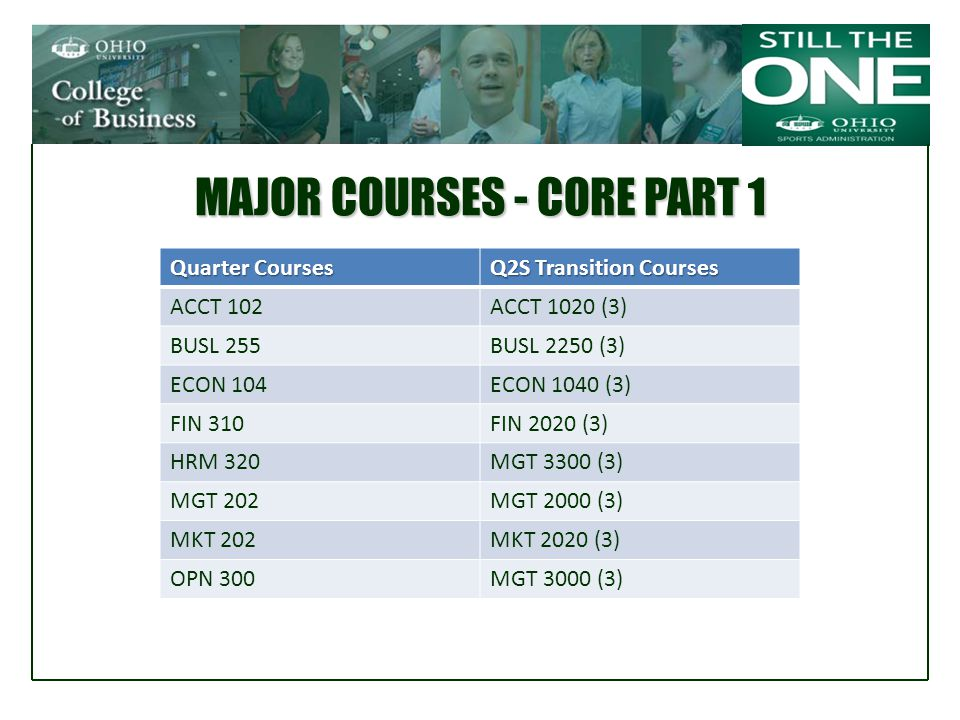 MAJOR COURSES - CORE PART 1 Quarter Courses Q2S Transition Courses ACCT 102ACCT 1020 (3) BUSL 255BUSL 2250 (3) ECON 104ECON 1040 (3) FIN 310FIN 2020 (3) HRM 320MGT 3300 (3) MGT 202MGT 2000 (3) MKT 202MKT 2020 (3) OPN 300MGT 3000 (3)