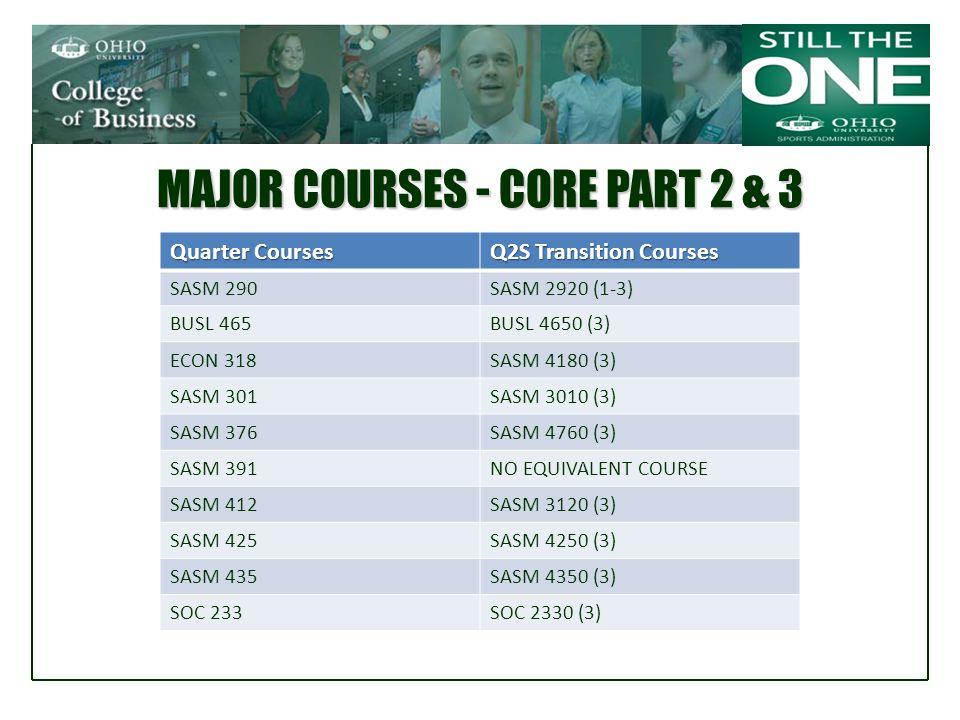 MAJOR COURSES - CORE PART 2 & 3 Quarter Courses Q2S Transition Courses SASM 290SASM 2920 (1-3) BUSL 465BUSL 4650 (3) ECON 318SASM 4180 (3) SASM 301SASM 3010 (3) SASM 376SASM 4760 (3) SASM 391NO EQUIVALENT COURSE SASM 412SASM 3120 (3) SASM 425SASM 4250 (3) SASM 435SASM 4350 (3) SOC 233SOC 2330 (3)