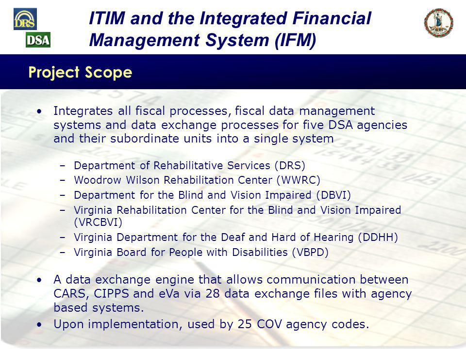 3 ITIM and the Integrated Financial Management System (IFM) Identification of Gaps A high level of scrutiny by objective outsiders leads to questions that when answered, improves project performance, stakeholder expectations and reduces risk.