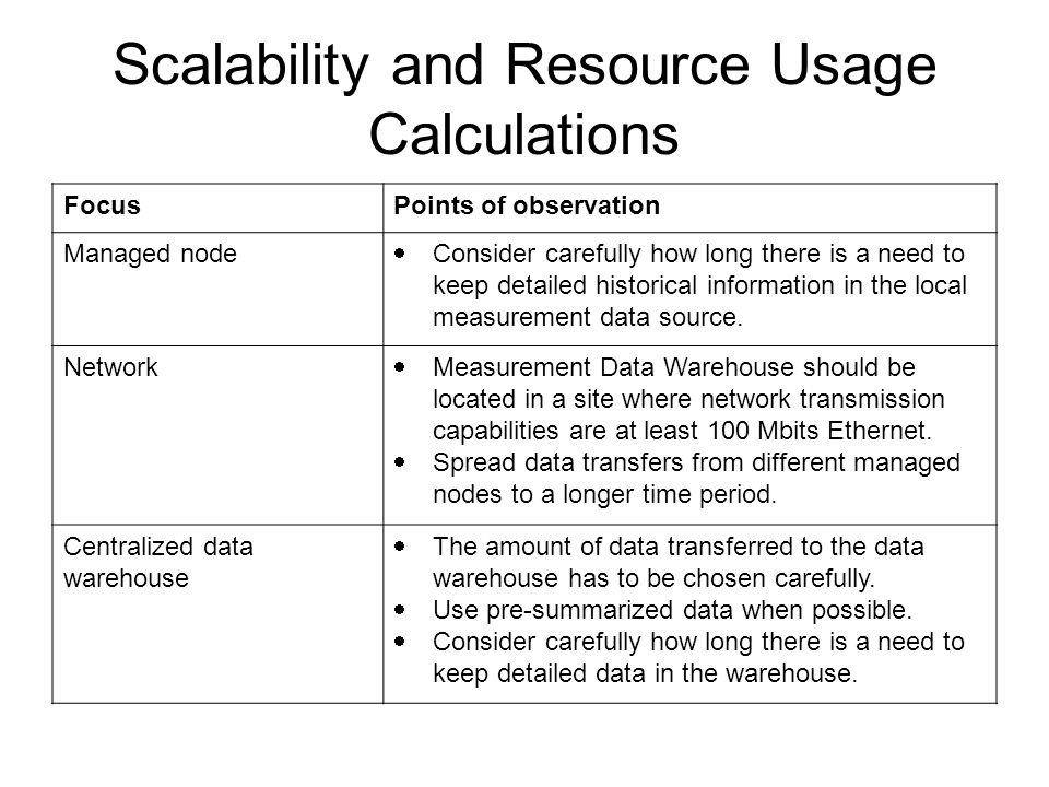Scalability and Resource Usage Calculations FocusPoints of observation Managed node Consider carefully how long there is a need to keep detailed historical information in the local measurement data source.