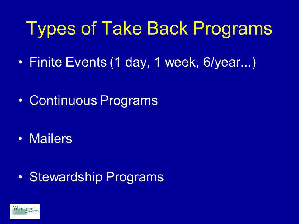 Types of Take Back Programs Finite Events (1 day, 1 week, 6/year...) Continuous Programs Mailers Stewardship Programs