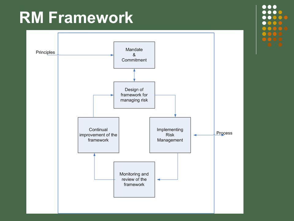 RM Framework