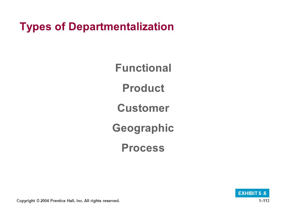 Copyright © 2004 Prentice Hall, Inc. All rights reserved.1–113 Types of Departmentalization EXHIBIT 5.6 Functional Product Customer Geographic Process