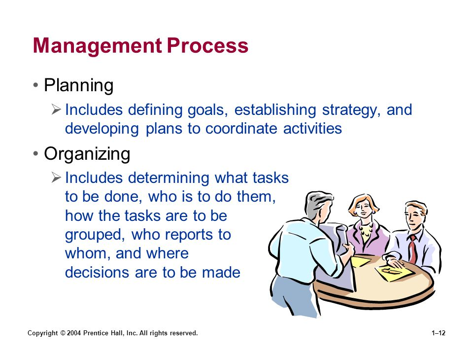 Copyright © 2004 Prentice Hall, Inc. All rights reserved.1–12 Management Process Planning Includes defining goals, establishing strategy, and developi