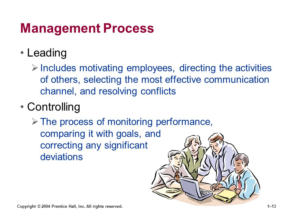 Copyright © 2004 Prentice Hall, Inc. All rights reserved.1–13 Management Process Leading Includes motivating employees, directing the activities of ot