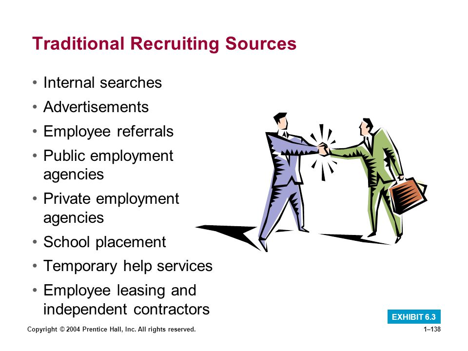 Copyright © 2004 Prentice Hall, Inc. All rights reserved.1–138 Traditional Recruiting Sources Internal searches Advertisements Employee referrals Publ