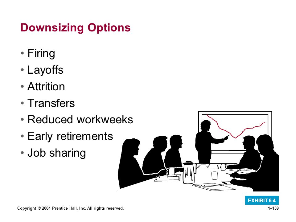 Copyright © 2004 Prentice Hall, Inc. All rights reserved.1–139 Downsizing Options Firing Layoffs Attrition Transfers Reduced workweeks Early retiremen