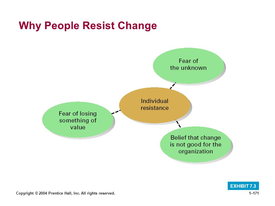 Copyright © 2004 Prentice Hall, Inc. All rights reserved.1–171 Why People Resist Change EXHIBIT 7.3