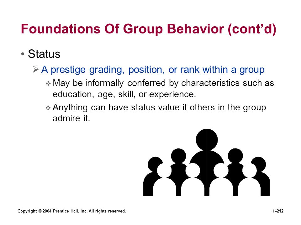 Copyright © 2004 Prentice Hall, Inc. All rights reserved.1–212 Foundations Of Group Behavior (contd) Status A prestige grading, position, or rank with