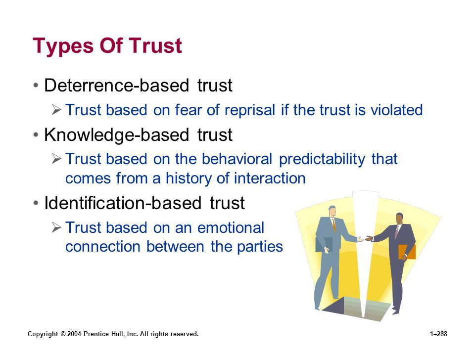 Copyright © 2004 Prentice Hall, Inc. All rights reserved.1–288 Types Of Trust Deterrence-based trust Trust based on fear of reprisal if the trust is v