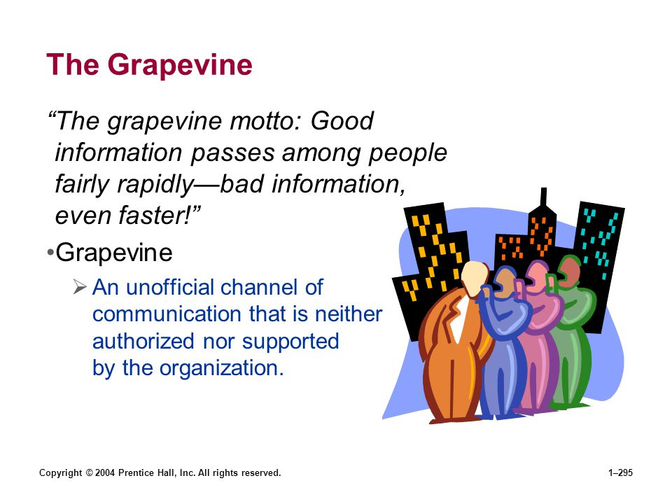 Copyright © 2004 Prentice Hall, Inc. All rights reserved.1–295 The Grapevine The grapevine motto: Good information passes among people fairly rapidlyb