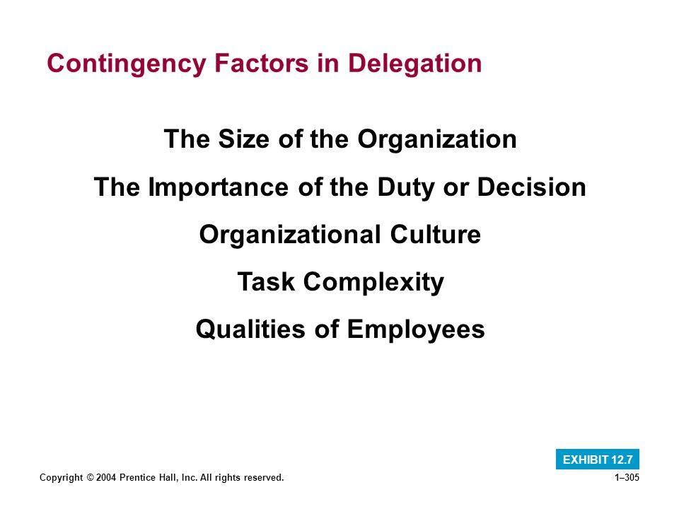 Copyright © 2004 Prentice Hall, Inc. All rights reserved.1–305 Contingency Factors in Delegation EXHIBIT 12.7 The Size of the Organization The Importa