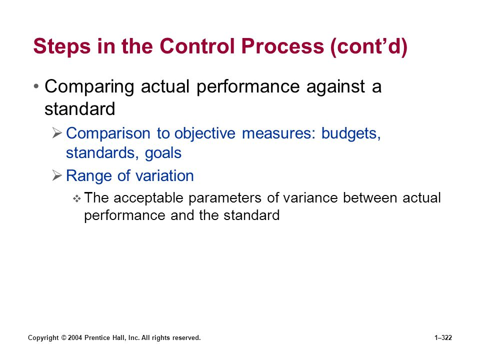 Copyright © 2004 Prentice Hall, Inc. All rights reserved.1–322 Steps in the Control Process (contd) Comparing actual performance against a standard Co