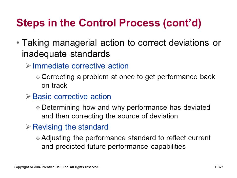 Copyright © 2004 Prentice Hall, Inc. All rights reserved.1–323 Steps in the Control Process (contd) Taking managerial action to correct deviations or