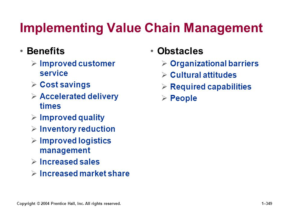 Copyright © 2004 Prentice Hall, Inc. All rights reserved.1–349 Implementing Value Chain Management Benefits Improved customer service Cost savings Acc