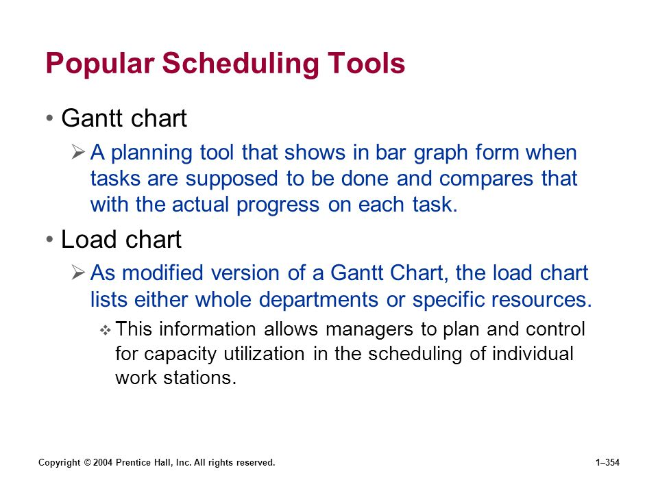 Copyright © 2004 Prentice Hall, Inc. All rights reserved.1–354 Popular Scheduling Tools Gantt chart A planning tool that shows in bar graph form when