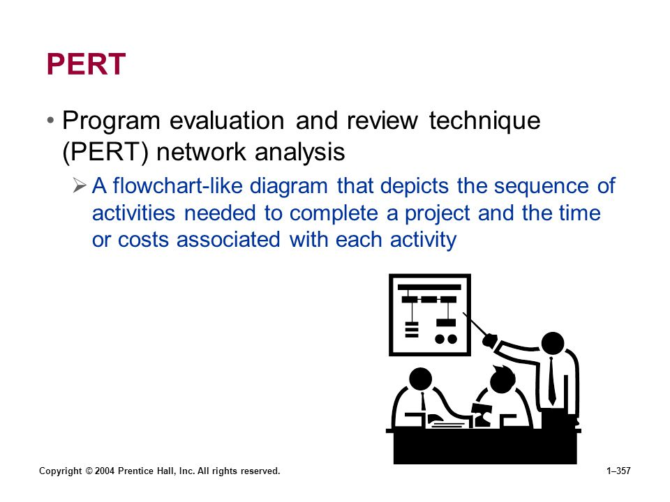 Copyright © 2004 Prentice Hall, Inc. All rights reserved.1–357 PERT Program evaluation and review technique (PERT) network analysis A flowchart-like d