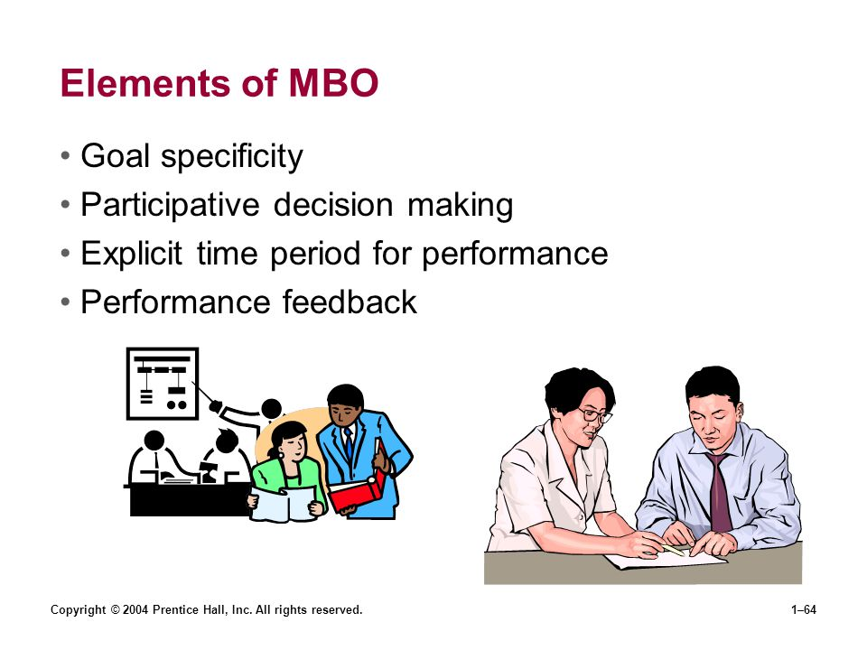 Copyright © 2004 Prentice Hall, Inc. All rights reserved.1–64 Elements of MBO Goal specificity Participative decision making Explicit time period for