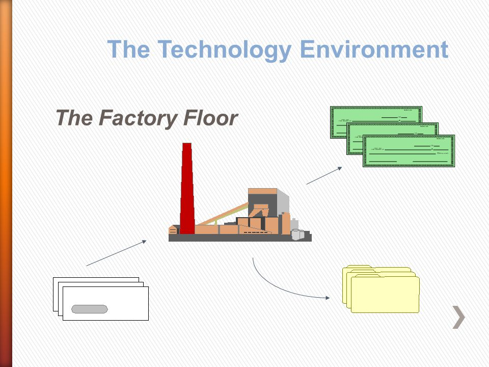 The Factory Floor The Technology Environment