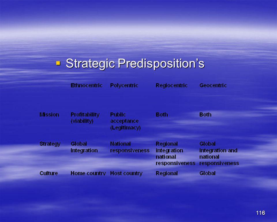 116 Strategic Predispositions Strategic Predispositions