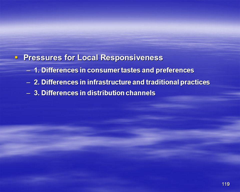 119 Pressures for Local Responsiveness Pressures for Local Responsiveness –1. Differences in consumer tastes and preferences –2. Differences in infras