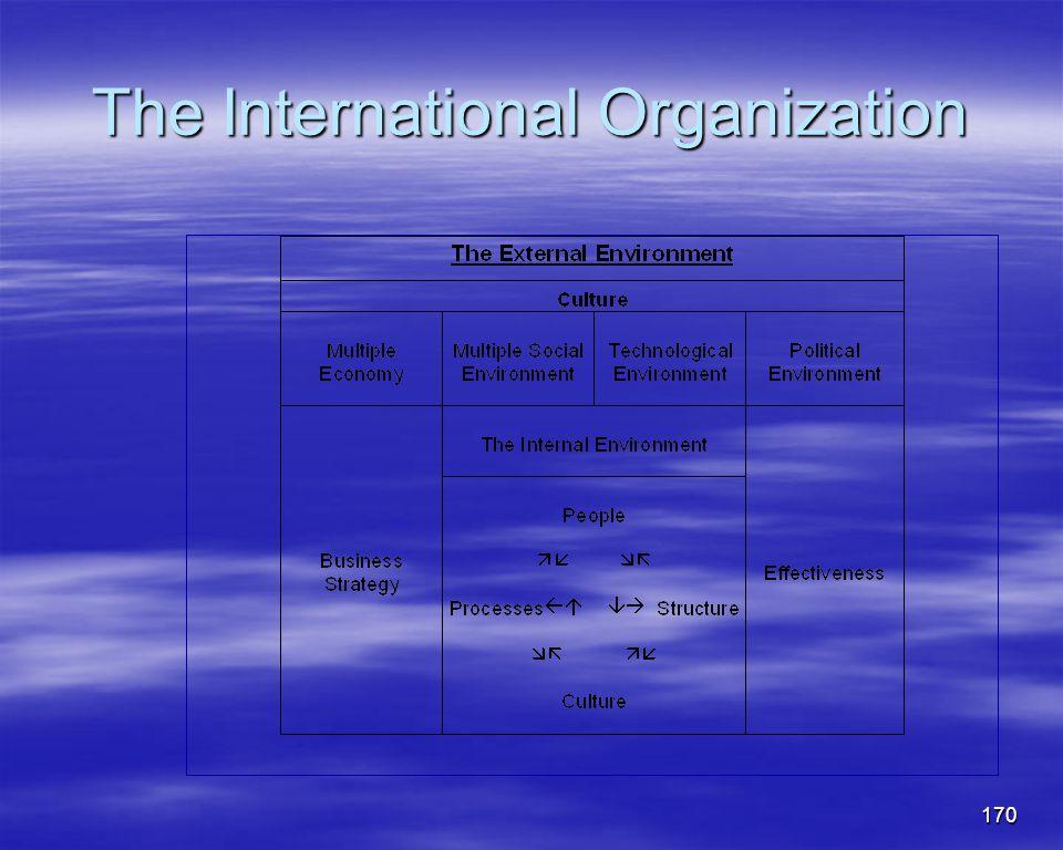 170 The International Organization