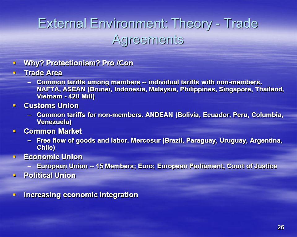 26 External Environment: Theory - Trade Agreements Why? Protectionism? Pro /Con Why? Protectionism? Pro /Con Trade Area Trade Area –Common tariffs amo